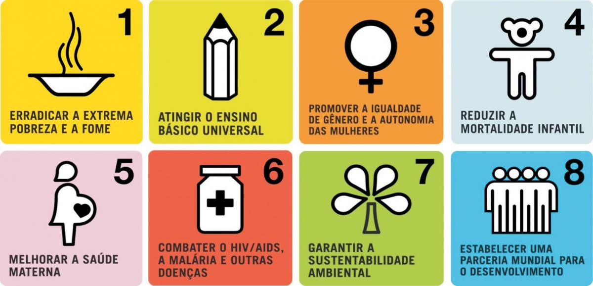 ONU definirá metas sustentáveis para os países