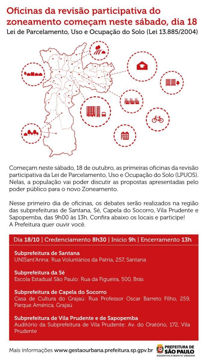 Nova minuta da revisão participativa da Lei de Zoneamento é disponibilizada para outra rodada de diálogo com a sociedade