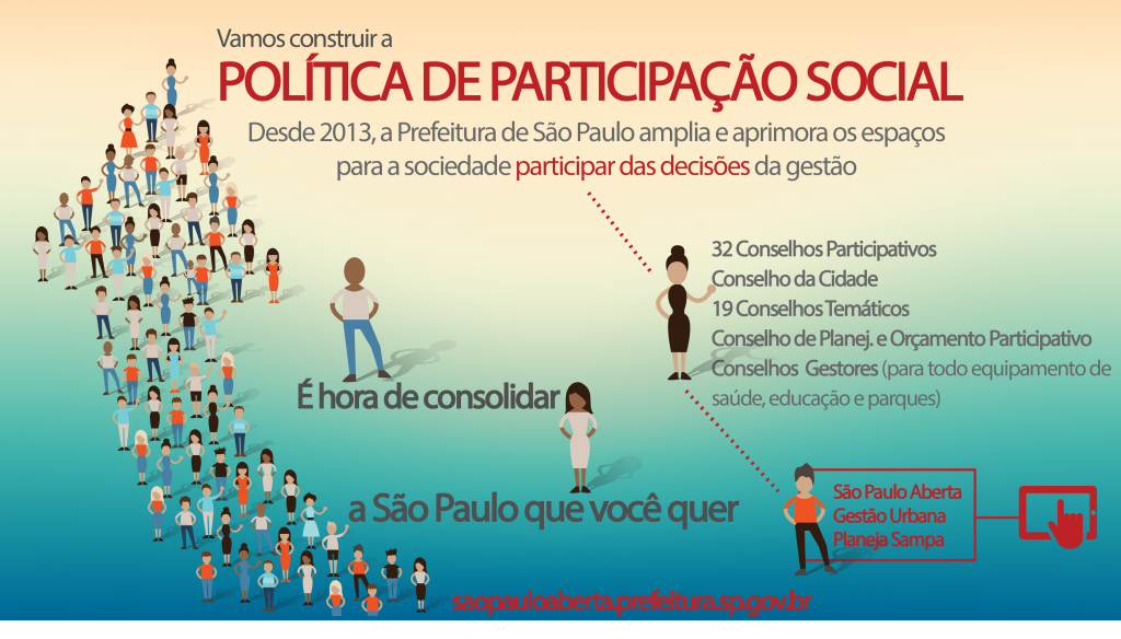 São Paulo abre Política de Participação para consulta pública