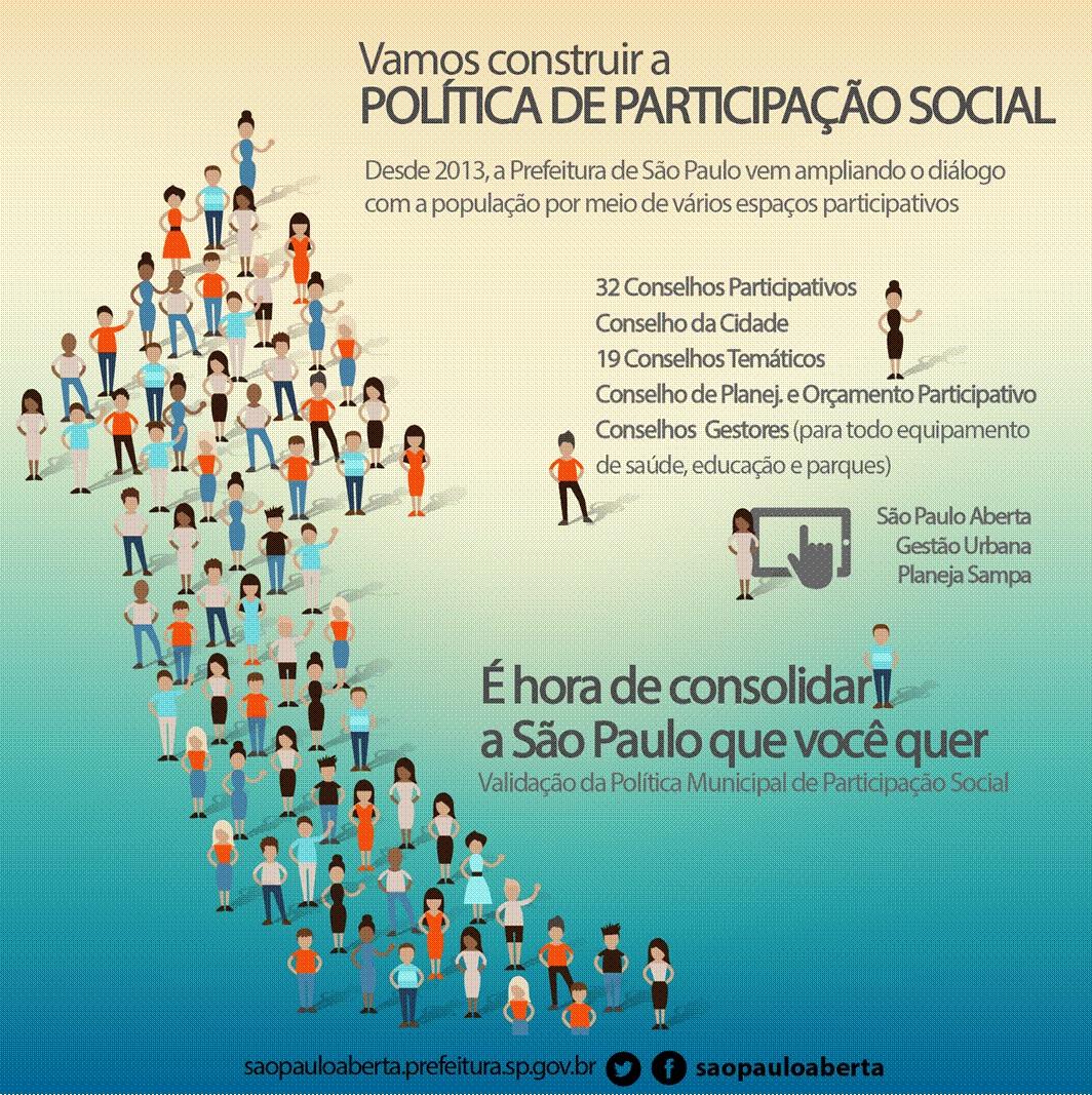 São Paulo abre Política Municipal de Participação Social