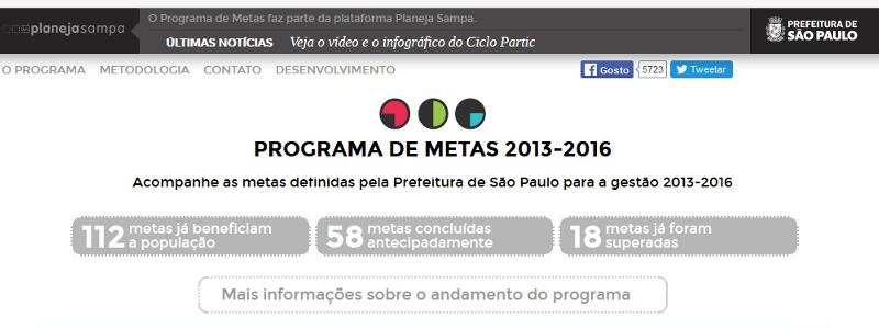 Prefeitura de São Paulo considera já ter cumprido 58 metas definidas pela atual gestão