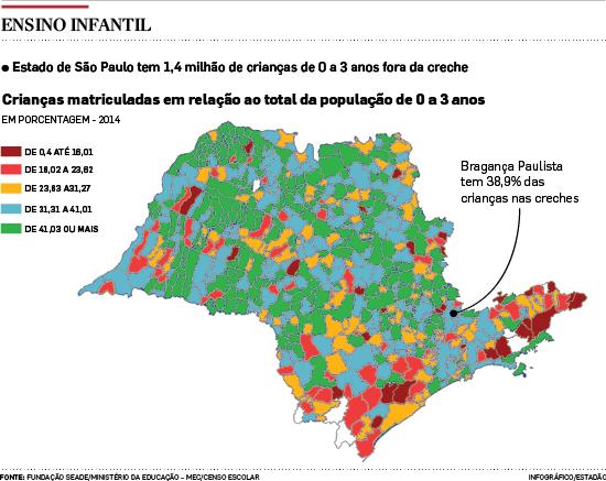 Alckmin construiu só 13,9% das creches e pré-escolas prometidas a prefeituras