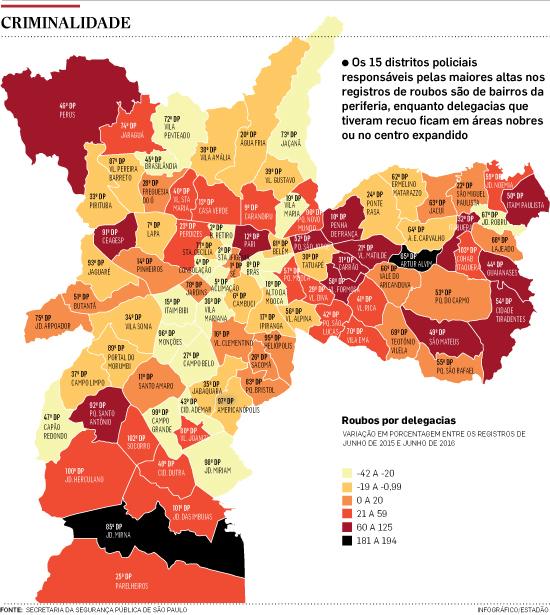 Periferia de São Paulo concentra aumento de roubos