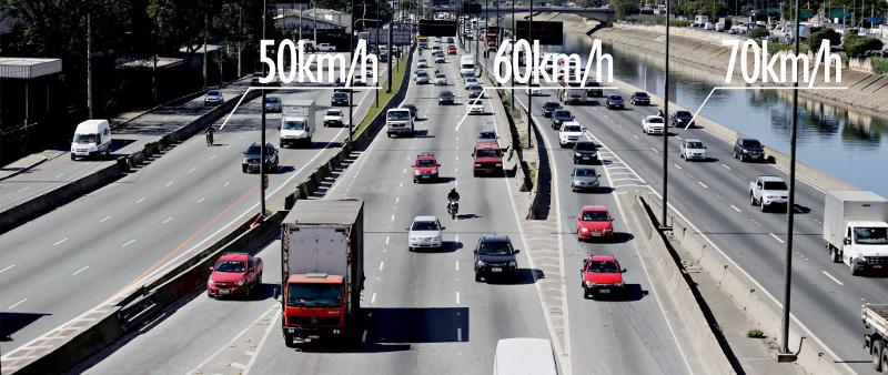 40 km/h, 32 km/h: onde no mundo a velocidade baixou e qual o atual limite?