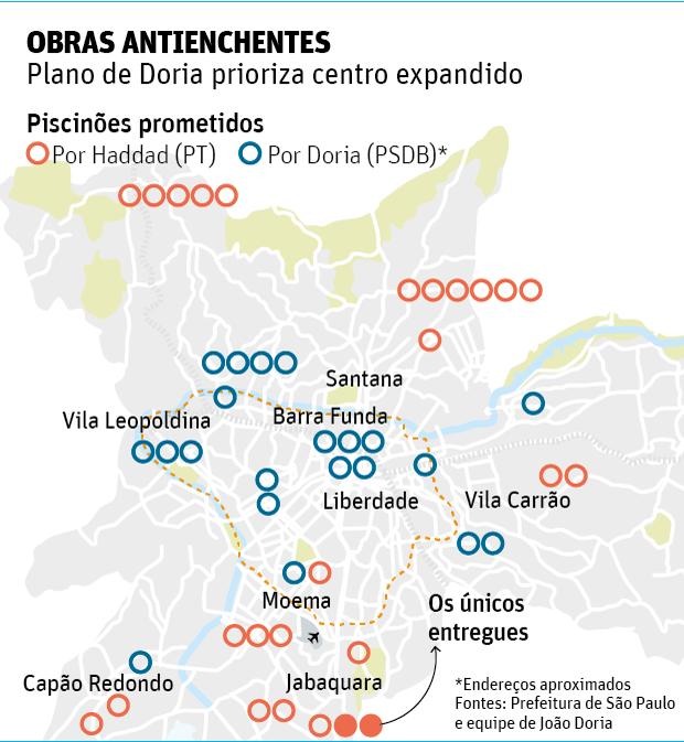 Plano de Doria privilegia construção de piscinões em área central de SP