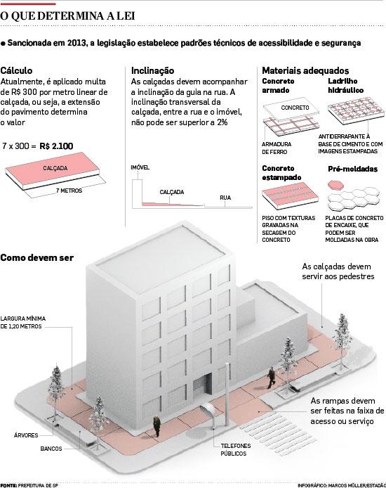 Câmara de São Paulo aprova fim da multa das calçadas