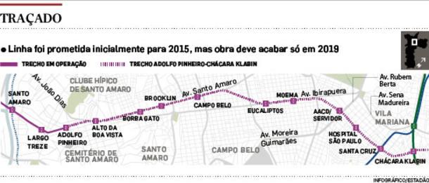 Alckmin promete nove estações de Metrô até dezembro