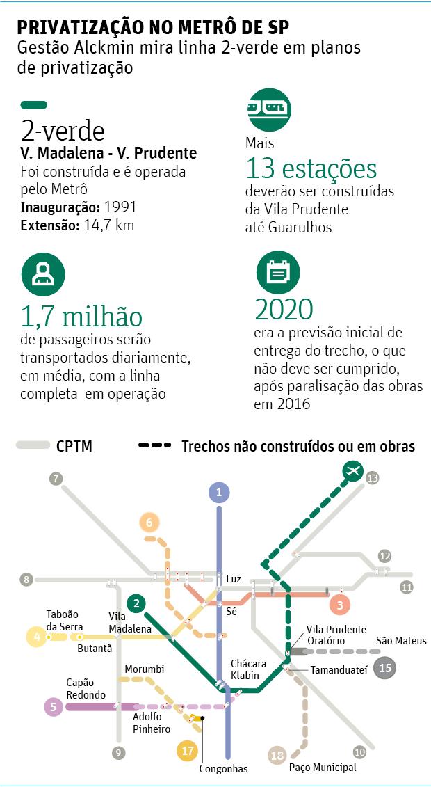 Governo Alckmin planeja privatização da linha 2-verde do metrô de SP