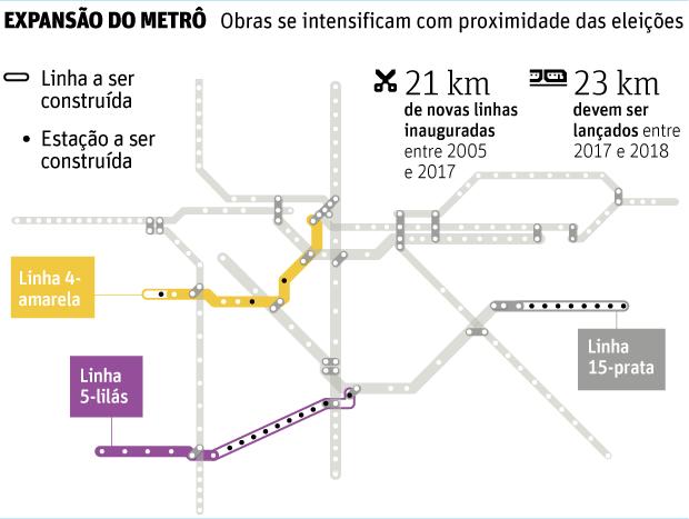 Pré-candidato, Alckmin prevê avanço atípico de metrô às vésperas de eleição