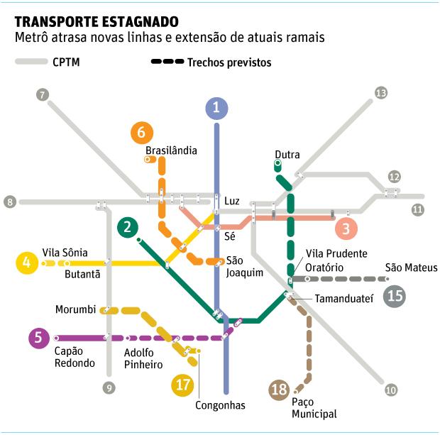 SP faz missão para promover concessões do metrô na Europa