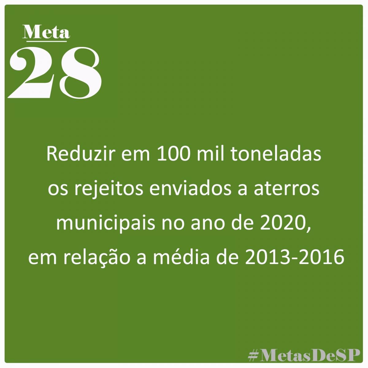 #MetasDeSP: Porquê a meta para resíduos precisa ser revista