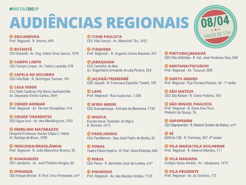 Veja as datas e os locais das audiências públicas do Plano de Metas de São Paulo