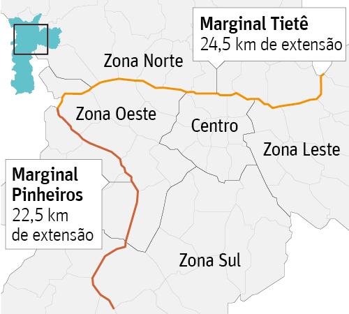 Quanto custará à saúde o aumento de acidentes nas marginais de SP?