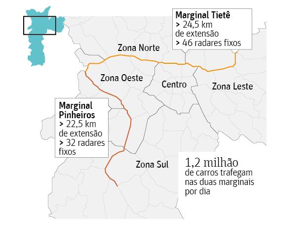 Sob gestão Doria, congestionamentos crescem na marginal e caem na cidade