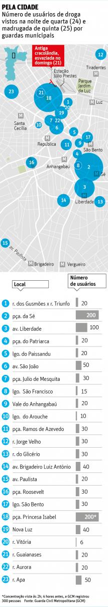 Antiga cracolândia agora se espalha por 23 pontos, do Minhocão à Paulista