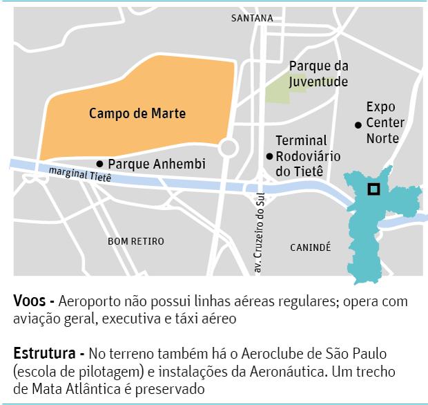 Acordo entre prefeitura e União prevê parque em área do Campo de Marte