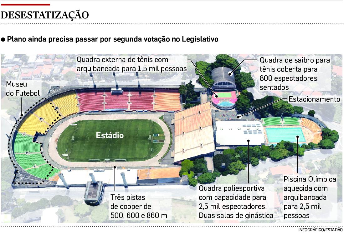 Pacaembu continuará sediando apenas eventos esportivos, diz Doria