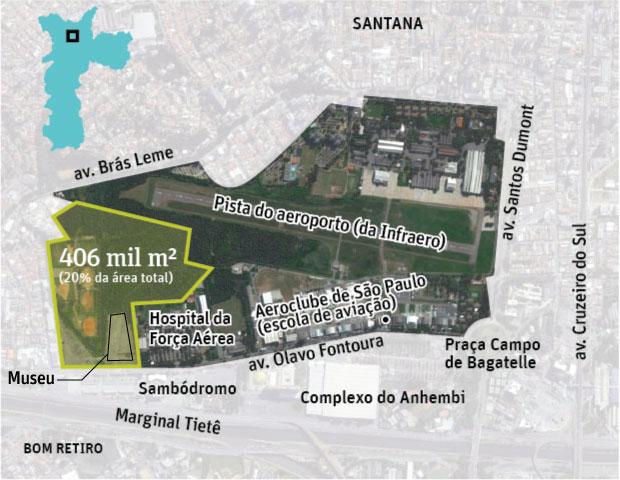 Temer e Doria criam parque no Campo de Marte com museu aeroespacial