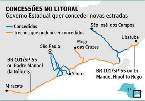 São Paulo prepara novas privatizações de estradas no litoral do Estado