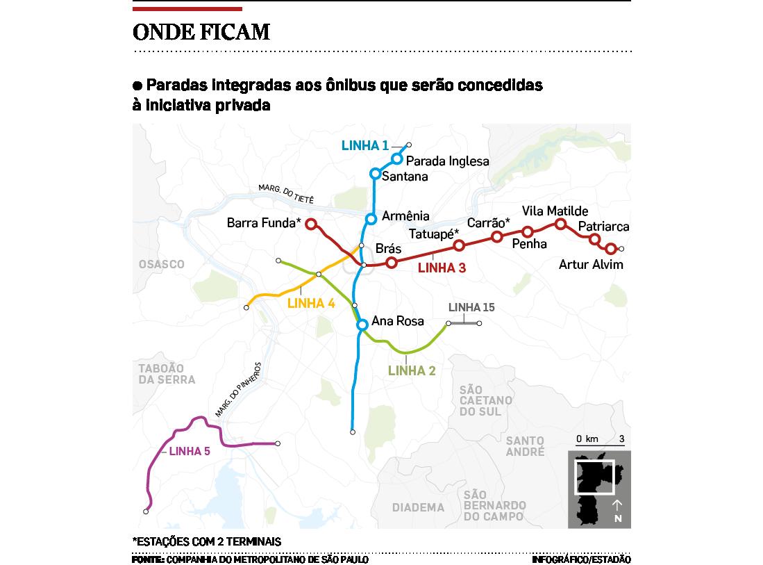 Governo de SP concederá 15 terminais integrados ao metrô por 40 anos
