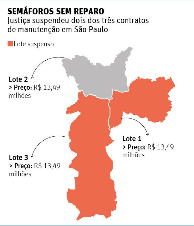 Com contratos suspensos, semáforos de São Paulo têm risco de novo apagão