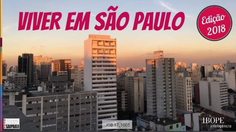 """Pesquisa """"Viver em São Paulo"""" revela baixa confiança nas instituições públicas"""